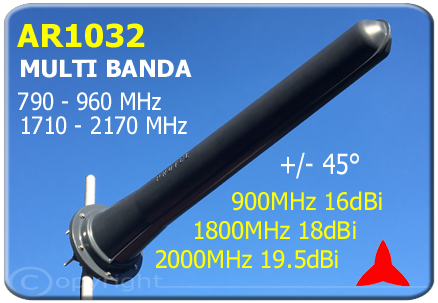 Protel AR1032 antenna yagi direzionale alto guadagno full band 3G GSM-R umts  dcs gsm lte 4g 760 960 MHz 1710 2170 MHz